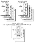 photograph regarding Piano Flash Cards Printable referred to as Piano Flashcards \u003e Amount 1 Playing cards at Wehrli Books!